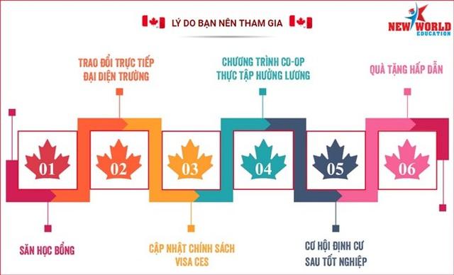 Canada Edufair – Du học Canada chính sách Visa CES, săn học bổng cùng cơ hội việc làm và định cư - 1