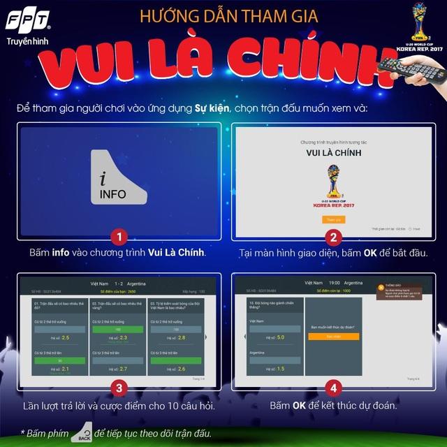"""Trước mỗi trận đấu trong khuôn khổ giải FIFA U-20 World Cup Korea Republic 2017, khán giả có thể tham gia chương trình """"Vui Là Chính"""" duy nhất trên hệ thống của Truyền hình FPT. Khi tham gia mỗi người chơi sẽ nhận được 1000 điểm trong tài khoản. Người chơi sẽ phải trả lời các câu hỏi và sử dụng số điểm mình có để đặt cược. Tùy vào độ khó dễ của từng câu hỏi, hệ số đặt cược điểm sẽ khác nhau. Nếu trả lời đúng điểm đặt cược sẽ được nhân với hệ số và ngược lại. Đặc biệt tất cả đều là miễn phí, người chơi không phải mất bất kỳ một chi phí nào để tham gia chương trình."""