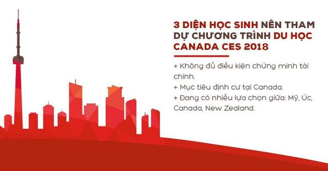 Hai con đường du học Canada và những chính sách ưu tiên định cư cho du học sinh quốc tế năm 2018 - 3