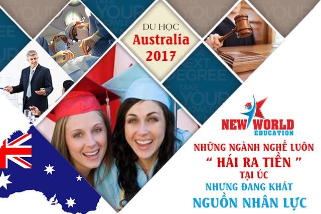 Xu hướng chọn các ngành học theo danh sách định cư cao tại Úc 2017 - 3