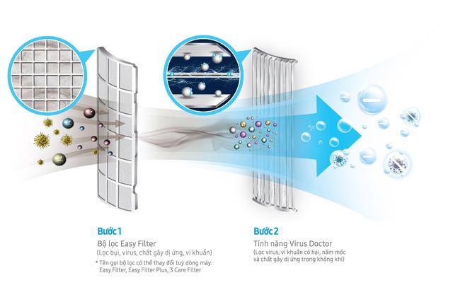 Máy điều hòa Samsung sở hữu bộ lọc tối ưu, giúp không khí nhà bạn trong lành và sạch sẽ.