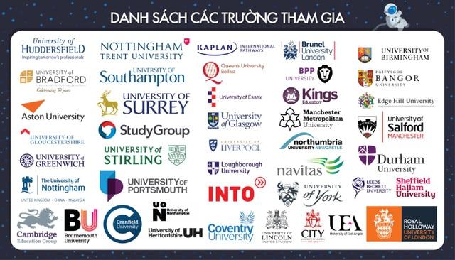 Gói hỗ trợ tài chính lớn chưa từng có cho du học sinh tại Triển lãm Du học 45 trường Anh Quốc - 3