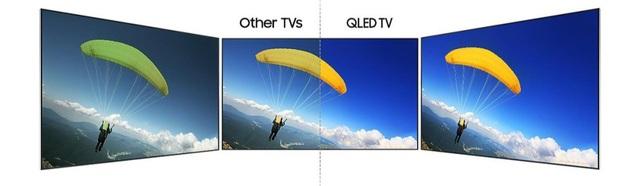 Smart TV Samsung cho trải nghiệm xem phim hoàn hảo ở mọi nơi, mọi góc nhìn
