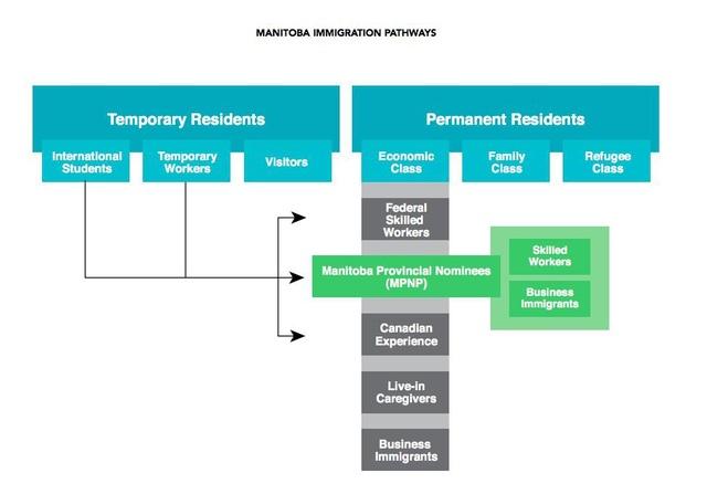 Du học Canada: Manitoba – Khởi đầu thuận lợi cho tương lai định cư - 4