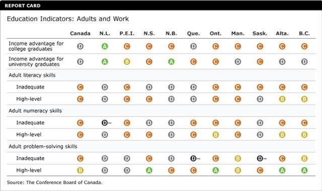 Du học Canada tỉnh Ontario - Cơ hội việc làm và định cư cùng Visa ưu tiên CES - 5