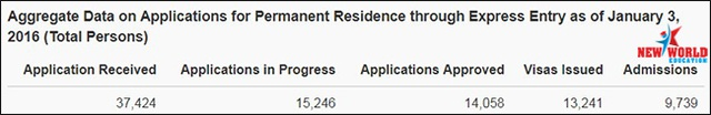 """Triển lãm du học Canada – Chuyên đề """"Chọn ngành học được thực tập và trong danh sách định cư theo Visa CES"""" - 6"""