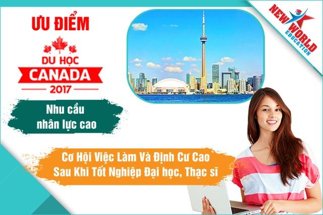 """Triển lãm du học Canada – Chuyên đề """"Chọn ngành học được thực tập và trong danh sách định cư theo Visa CES"""" - 7"""