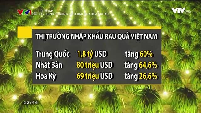 Nâng cao thương hiệu rau quả Việt ra thị trường quốc tế - 3