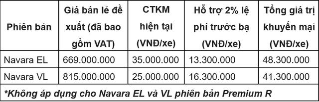 Khuyến mại đặc biệt dành cho xe Navara EL và Navara VL trong tháng 8 - 1