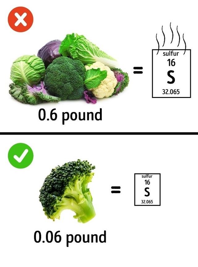 Những loại thực phẩm khiến cơ thể có mùi khó chịu - 4