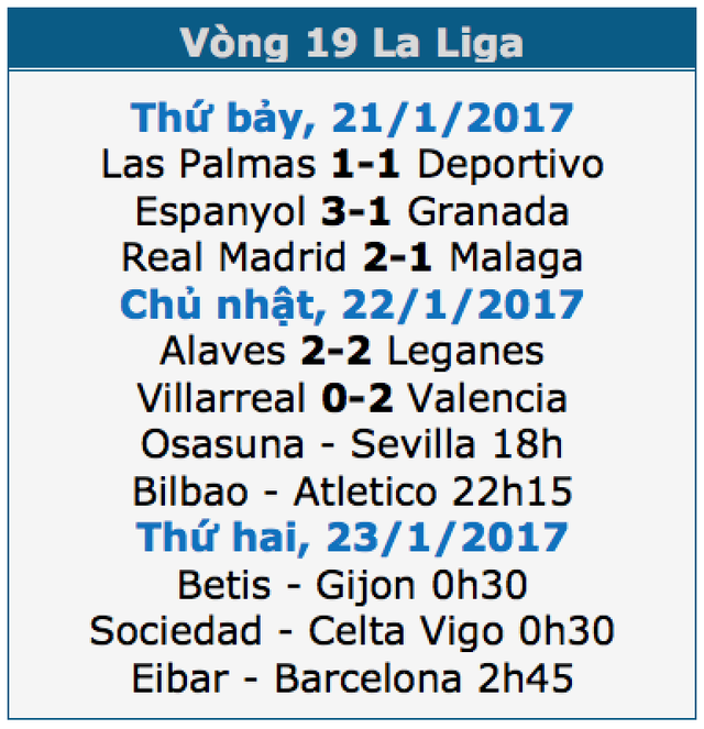 Real Madrid 2-1 Malaga: Sergio Ramos lập cú đúp - 1