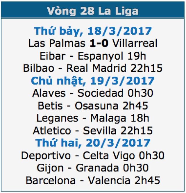 Bilbao - Real Madrid: Cạm bẫy tại xứ Basque - 1
