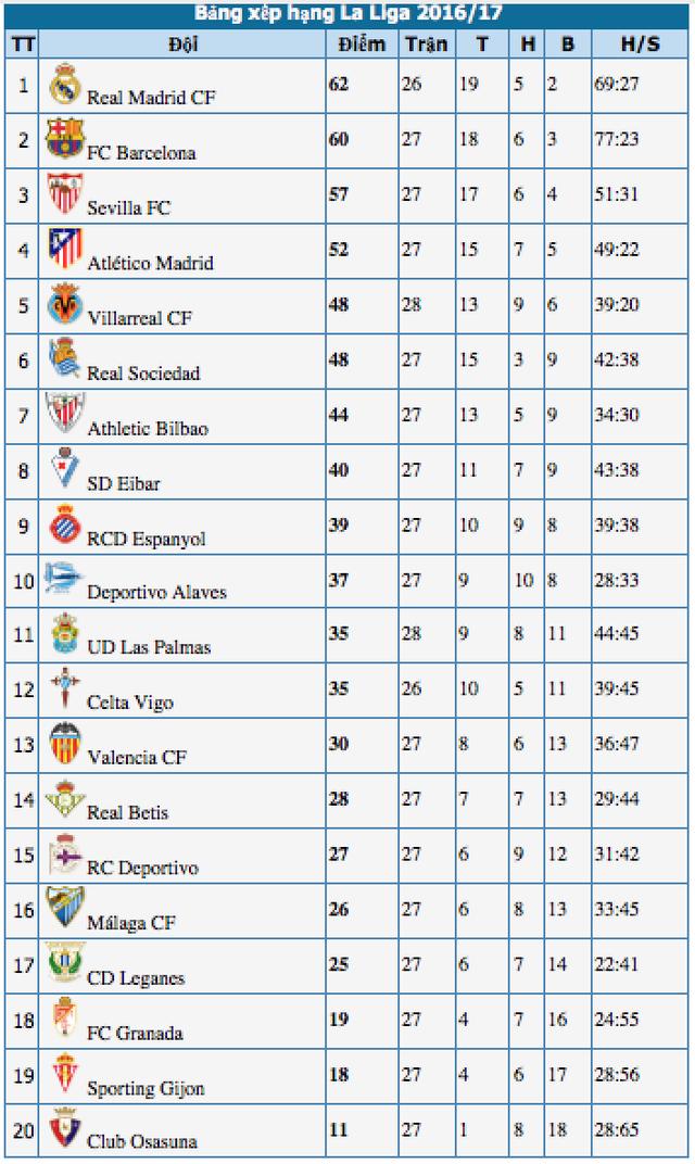 Bilbao - Real Madrid: Cạm bẫy tại xứ Basque - 4