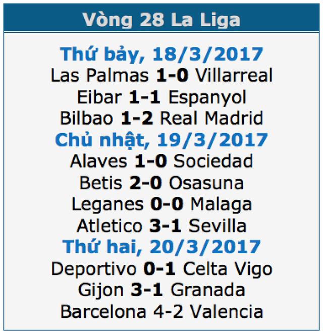 Barcelona 4-2 Valencia: Cú đúp của Messi - 1