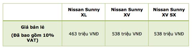 Nissan Sunny có gì hấp dẫn? - 1