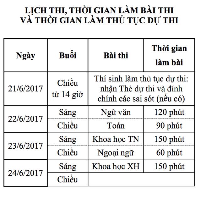 Chi tiết lịch thi THPT quốc gia 2017 - 2