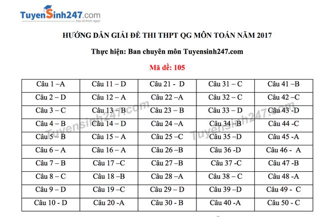 Đáp án gợi ý môn Toán trắc nghiệm mã đề 105 - 7