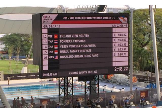 Thành tích của Ánh Viên ở vòng loại 200m ngửa nữ