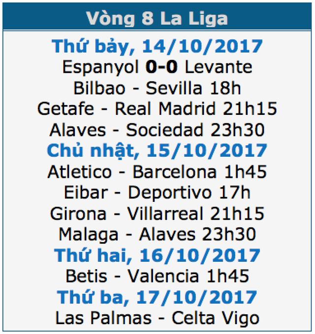 Real Madrid và cuộc chiến gian khó ở trận derby thành Madrid - 1