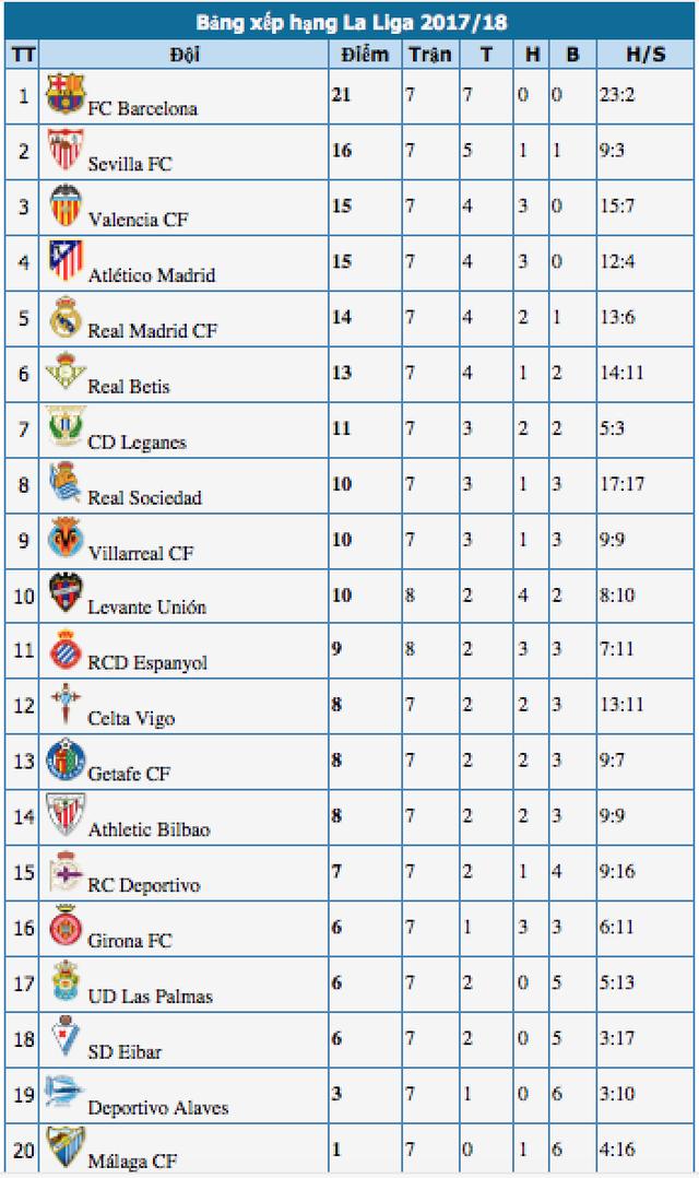 Real Madrid và cuộc chiến gian khó ở trận derby thành Madrid - 4