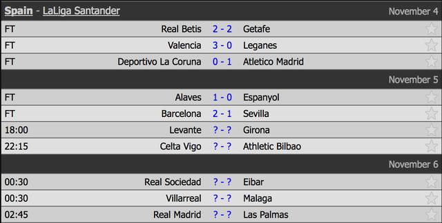 Real Madrid và cuộc khủng hoảng chưa đến hồi kết - 1