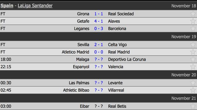 Phung phí nhiều cơ hội, Atletico và Real Madrid bất phân thắng bại - 1