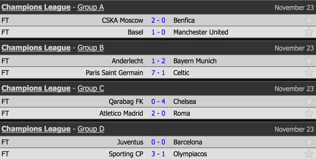 Hòa Juventus, Barcelona giành vé đi tiếp ở Champions League - 1