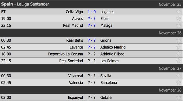 """Real Madrid tìm kiếm 3 điểm trước """"kẻ khốn cùng"""" Malaga - 1"""