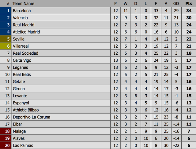 """Real Madrid tìm kiếm 3 điểm trước """"kẻ khốn cùng"""" Malaga - 4"""