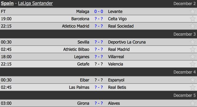 Barcelona tìm lại mạch chiến thắng tại La Liga? - 1
