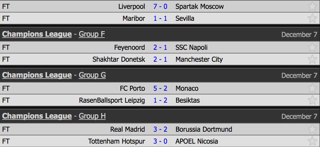 Real Madrid 3-2 Dortmund: C.Ronaldo đi vào lịch sử - 1