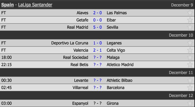 Real Madrid 5-0 Sevilla: Cú đúp của C.Ronaldo - 1