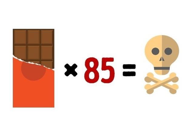 Những giới hạn của thực phẩm mà nếu vượt quá có thể dẫn đến tử vong - 3