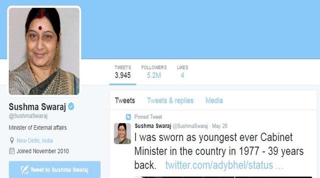 Tài khoản Twitter của Ngoại trưởng Sushma Swaraj với số người theo dõi nhiều nhất trong số các ngoại trưởng trên thế giới (Ảnh: Indian Express)