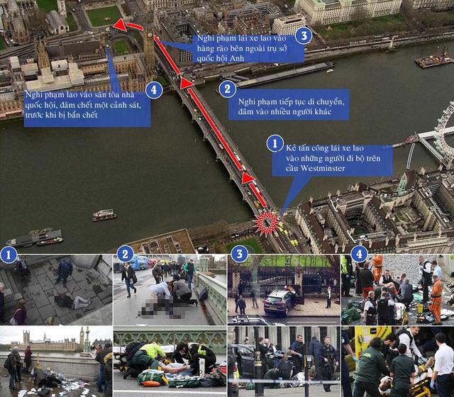 Một vụ tấn công khủng bố đã xảy ra vào khoảng 14h40 ngày 22/3 theo giờ địa phương khi một chiếc ô tô Hyundai 4x4 đã bất ngờ tăng tốc, điên cuồng đâm vào người đi bộ trên cầu Westminster và tiếp tục lao vào hàng rào bao quanh bên ngoài trụ sở quốc hội Anh ở thủ đô London. Trong ảnh: Hành trình di chuyển của xe ô tô trong vụ tấn công khủng bố ngày 22/3 ở London (Ảnh: Dailymail)