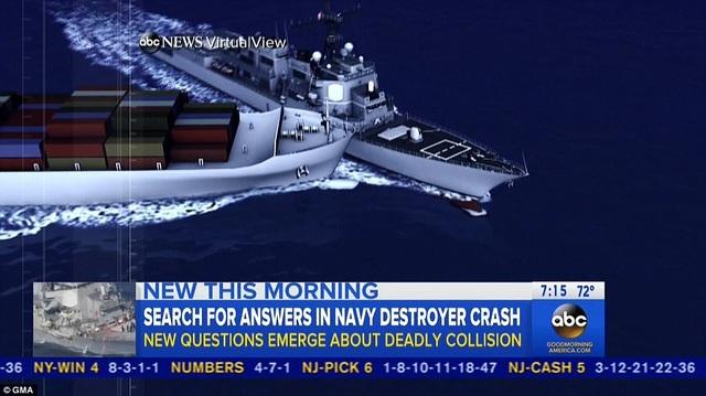 Mô phỏng cú va chạm giữa 2 tàu. (Ảnh: ABC News)