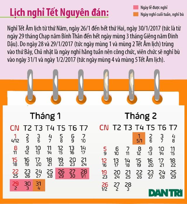 Lịch 7 ngày nghỉ Tết Nguyên Đán Đinh Dậu 2017 - 1