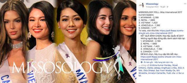 Một tin vui dành cho đại diện Việt Nam tại Miss International 2017 - Á hậu Thùy Dung là mặc dù đang đối diện với căn bệnh thuỷ đậu, cô vẫn xuất sắc lọt vào top 3 bình chọn thí sinh được yêu thích nhất trên chuyên trang Missosology. Với 1.423 điểm, hiện cô ở nhóm dẫn đầu, xếp sau đại diện Myanmar và Nepal.