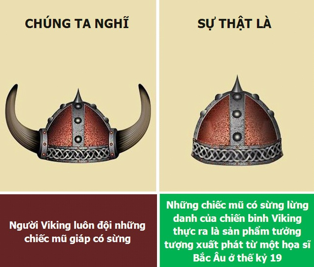 Hình tượng chiếc mũ của người Viking