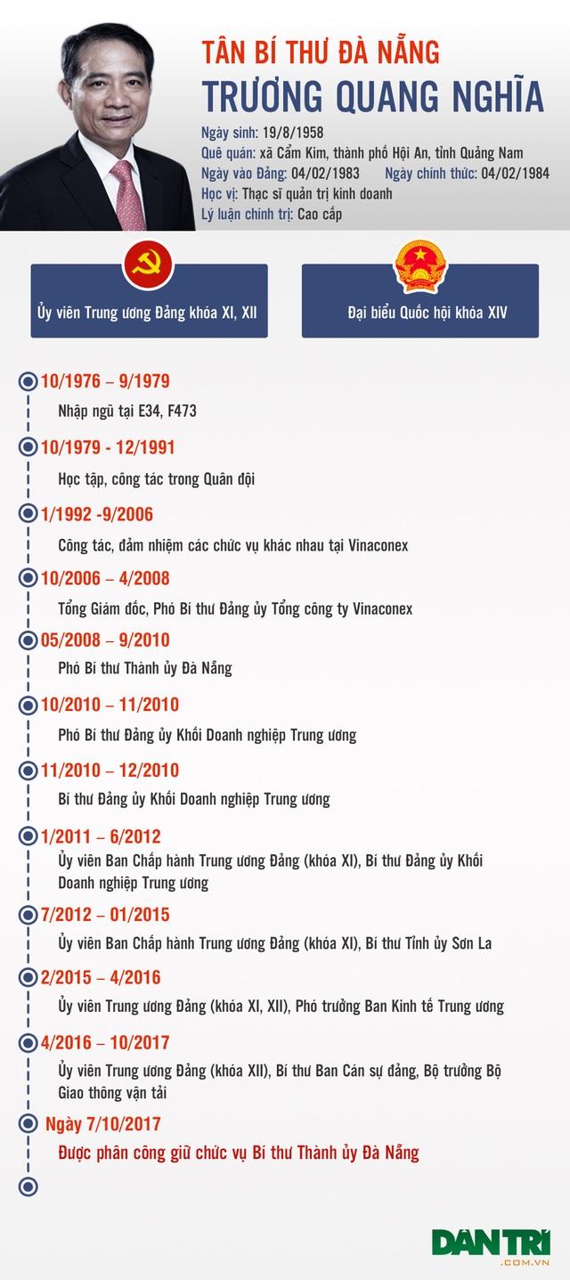 Tiểu sử tân Bí thư Đà Nẵng Trương Quang Nghĩa - 1