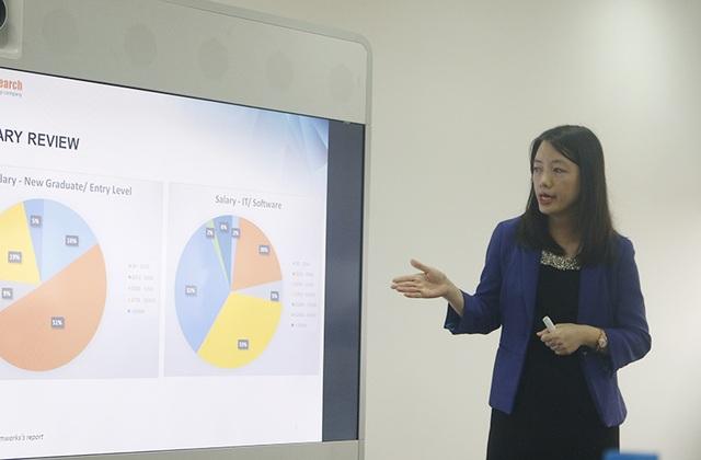 Chị Nguyễn Thị Thanh Hương - Trưởng bộ phận tuyển dụng ngành ICT - Navigos Search Hà Nội phân tích những con số đáng quan tâm về tuyển dụng dành cho sinh viên Việt Nam.
