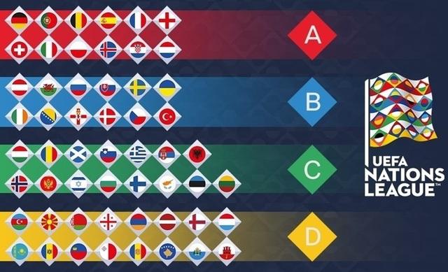 Các hạng đấu ở UEFA Nations League