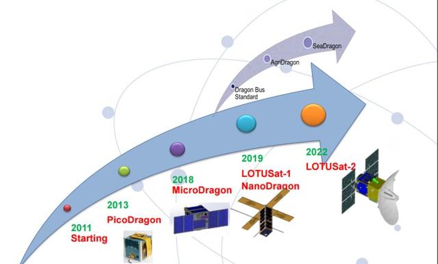 """Hai vệ tinh """"made in Việt Nam"""" sẽ được phóng lên quỹ đạo đầu năm 2018 - 1"""