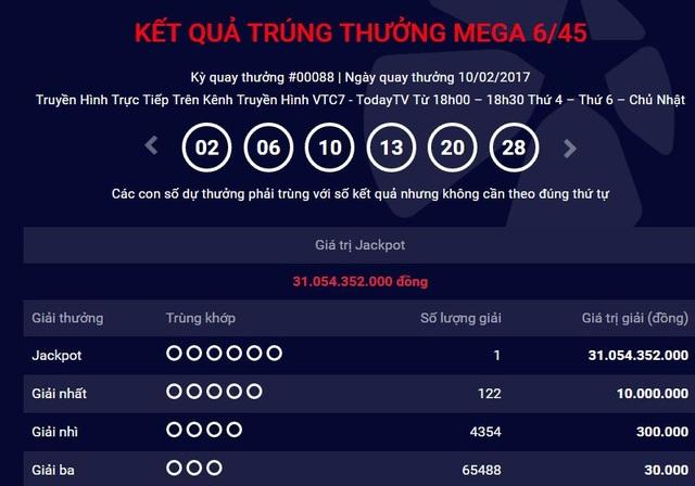 Kết quả kỳ quay thưởng thứ 88 giải Mega 6/45 ngày 10/2.