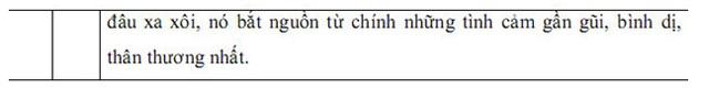 Gợi ý giải đề thi môn Văn vào khối 10 chuyên ĐH Sư phạm Hà Nội - 11