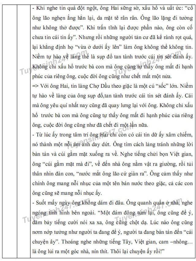 Gợi ý giải đề thi môn Văn vào khối 10 chuyên ĐH Sư phạm Hà Nội - 6