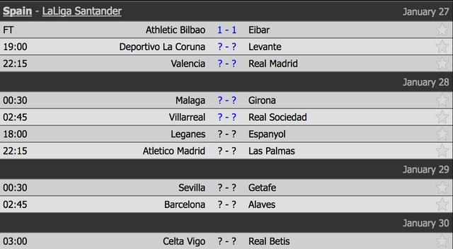 Valencia - Real Madrid: Bước đường cùng của HLV Zidane - 1