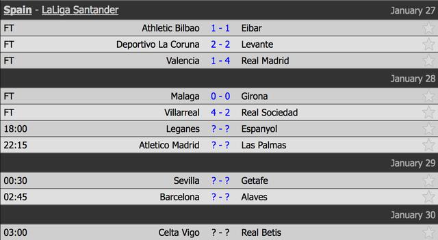 Barcelona không có đối thủ ở cuộc đua vô địch La Liga - 1