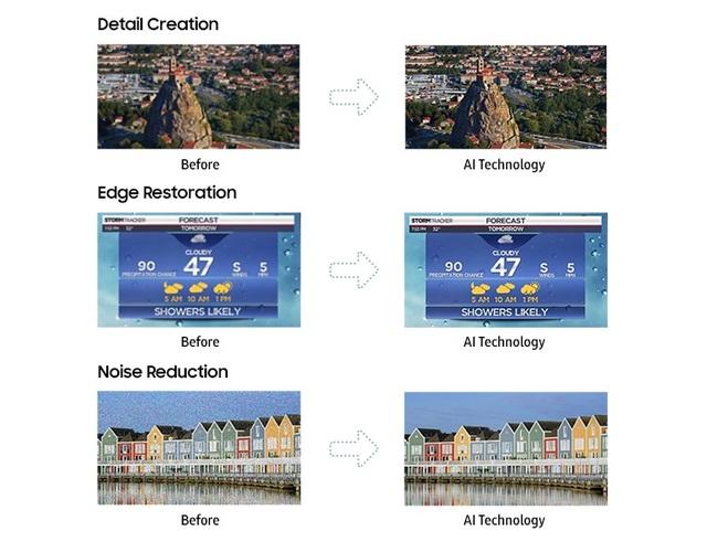 Công nghệ AI nâng cao độ phân giải chuẩn lên độ phân giải 8K bằng cách sử dụng một thuật toán độc quyền