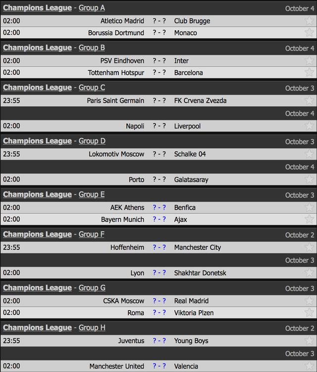 Lịch thi đấu lượt trận thứ 2 vòng bảng Champions League